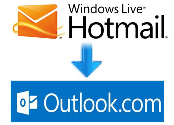 integracion hotmail outlook